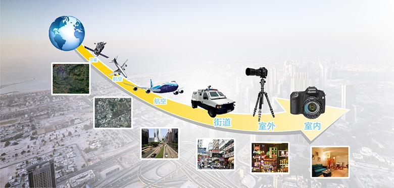 实景三维智慧景区管理平台